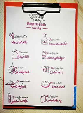 Klemmbrett mit illustrierten Give Away-Ideen