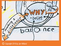 """Ausschnitt aus der Sketchnote zu Simon Sineks Buch """"Start with Why"""". Hier im Bild das Thema Why als Differenzierungsmerkmal."""