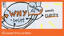 """Ausschnitt aus der Sketchnote zu Simon Sineks Buch """"Start with Why"""". Hier im Bild das Thema Why, der Glaube an eine treibende Kraft."""